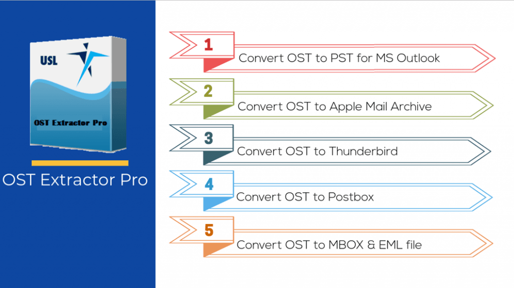 How to convert OST files to PST