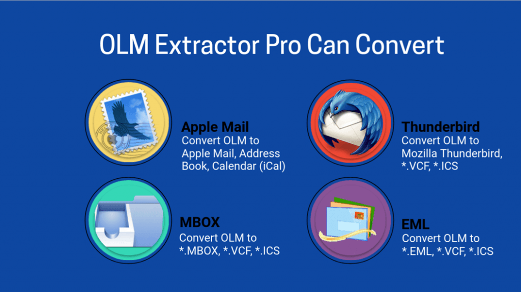 OLM to MBOX Converter for Mac with Suitable Functionalities