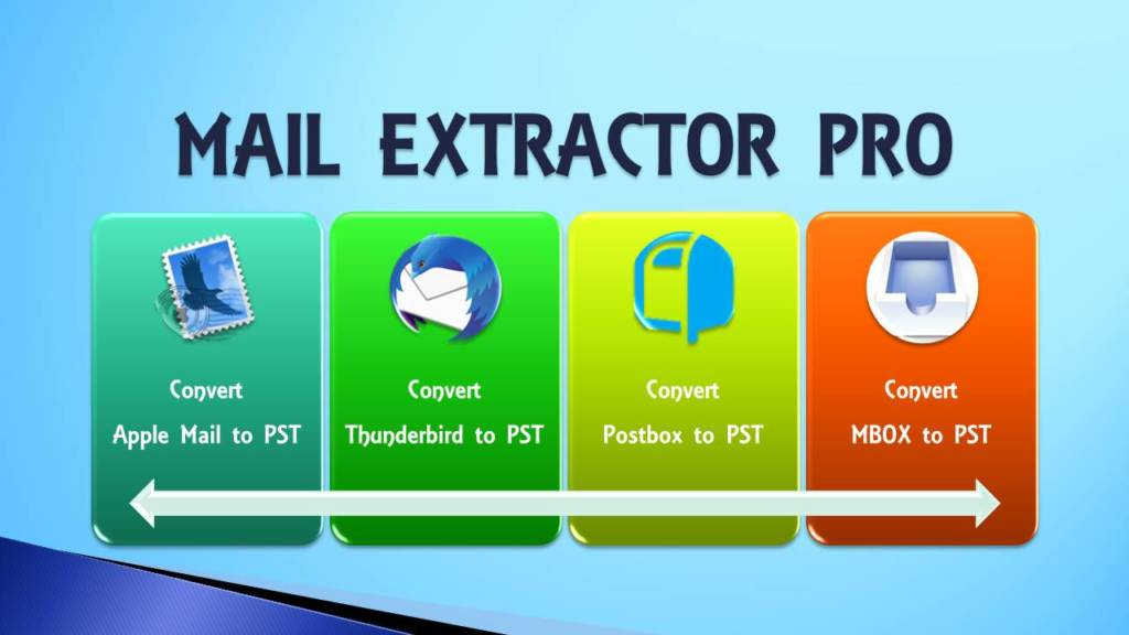 The best method to Export Gmail to PST File is here: Mail